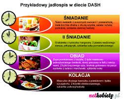 Plan żywieniowy jest metodą na formę